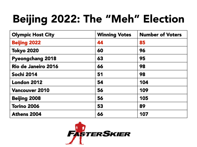 Beijing infographic 2