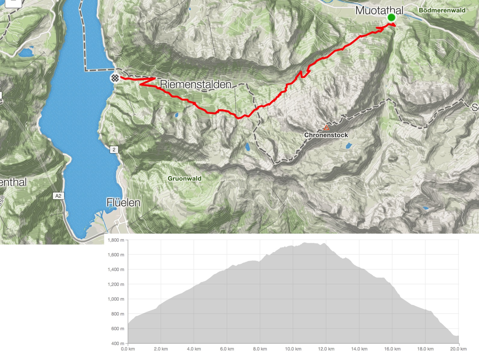 My guide to hikingtrail running in Eastern Switzerland